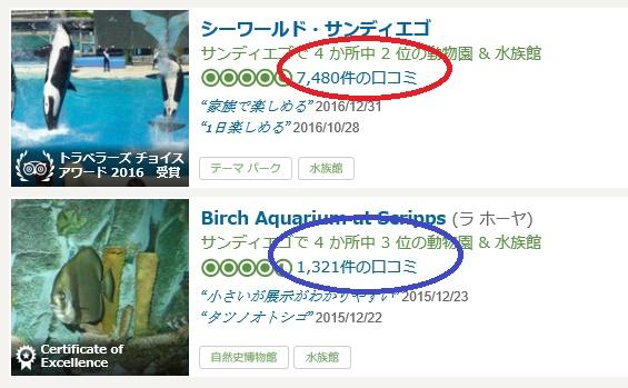 ラホーヤのバーチ水族館の人気