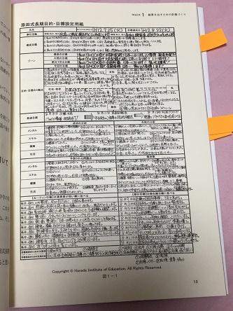 原田式目標達成シートの写真