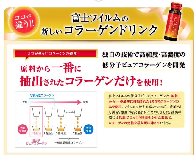 富士フイルムのコラーゲンのピュアコラーゲンの説明