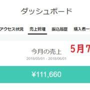 noteの売り上げが10万円を超えた