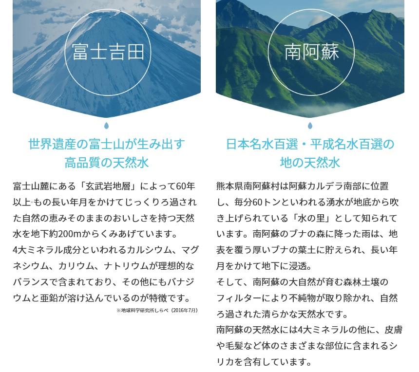 富士吉田と南阿蘇の天然水の説明