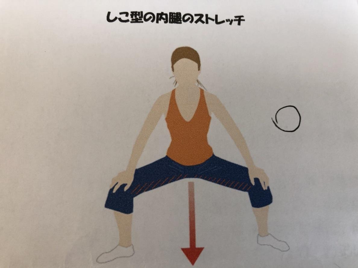 内腿のストレッチの説明図